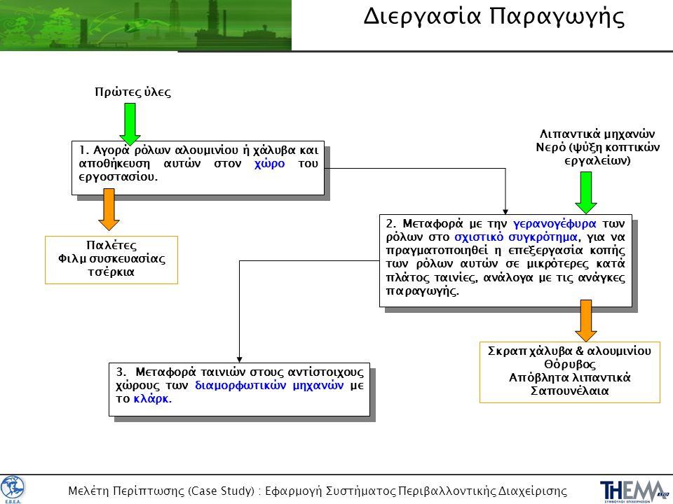 Μελέτη Περίπτωσης (Case Study) : Εφαρμογή Συστήματος Περιβαλλοντικής Διαχείρισης 4.Τοποθέτηση ταινίας στην διαμορφωτική μηχανή (με κλάρκ ή με υδραυλικό γερανό) και διαμόρφωση του τελικού προϊόντος- προφίλ.