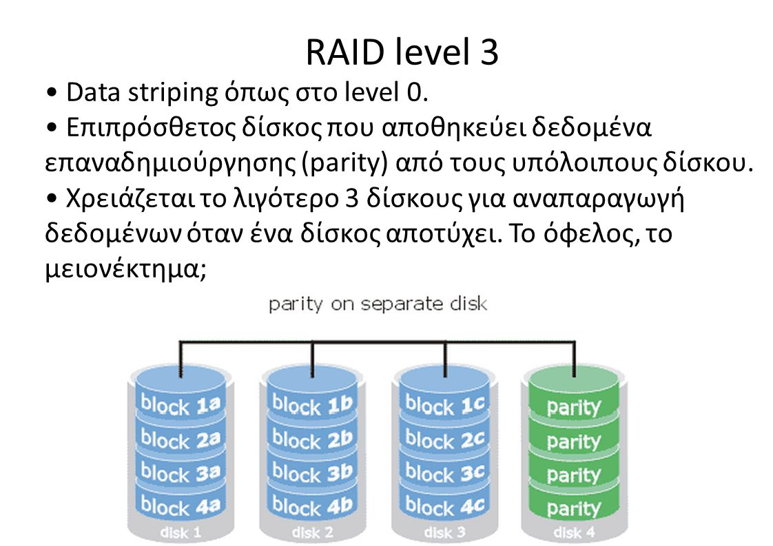 • Data striping όπως στο level 0. • Επιπρόσθετος δίσκος που αποθηκεύει δεδομένα επαναδημιούργησης (parity) από τους υπόλοιπους δίσκου. • Χρειάζεται το