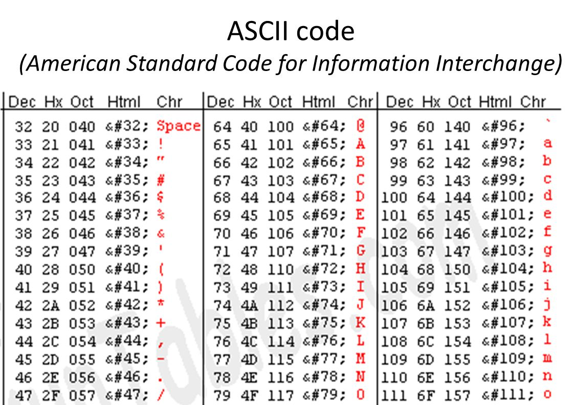 ASCII code (American Standard Code for Information Interchange)