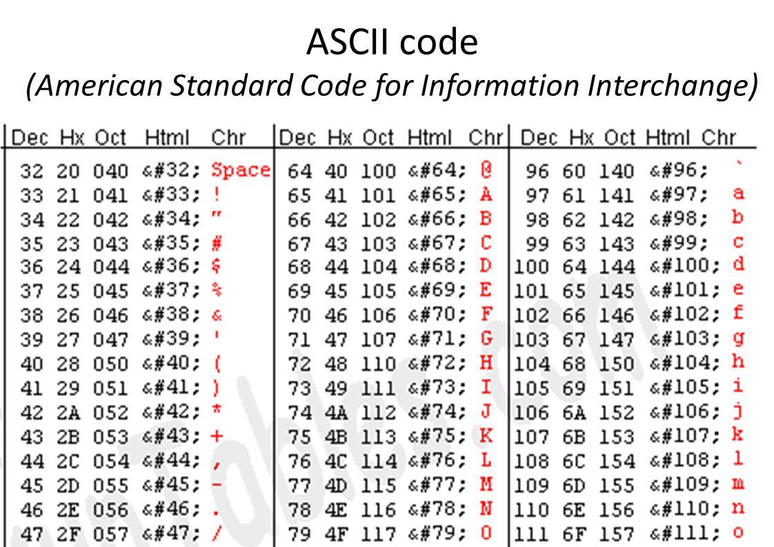 ASCII code Ερώτηση: Μετατρέψτε το 150 σε Octal και Hexadecimal Octal: Hexadecimal: