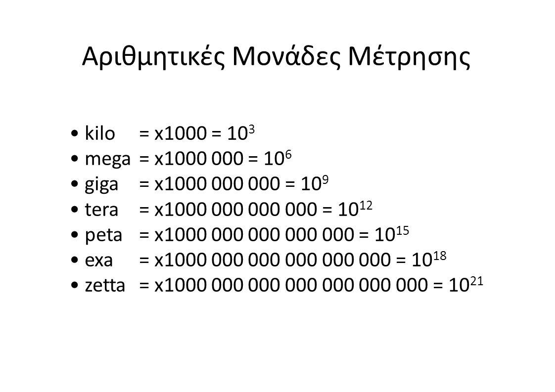• kilo= x1000 = 10 3 • mega= x1000 000 = 10 6 • giga = x1000 000 000 = 10 9 • tera = x1000 000 000 000 = 10 12 • peta = x1000 000 000 000 000 = 10 15 • exa = x1000 000 000 000 000 000 = 10 18 • zetta= x1000 000 000 000 000 000 000 = 10 21 Αριθμητικές Μονάδες Μέτρησης