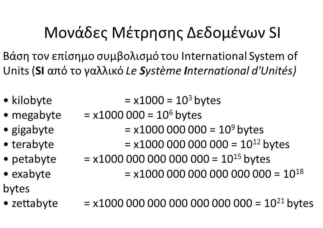 Βάση τον επίσημο συμβολισμό του International System of Units (SI από το γαλλικό Le Système International d Unités) • kilobyte= x1000 = 10 3 bytes • megabyte= x1000 000 = 10 6 bytes • gigabyte = x1000 000 000 = 10 9 bytes • terabyte = x1000 000 000 000 = 10 12 bytes • petabyte = x1000 000 000 000 000 = 10 15 bytes • exabyte = x1000 000 000 000 000 000 = 10 18 bytes • zettabyte= x1000 000 000 000 000 000 000 = 10 21 bytes Μονάδες Μέτρησης Δεδομένων SI