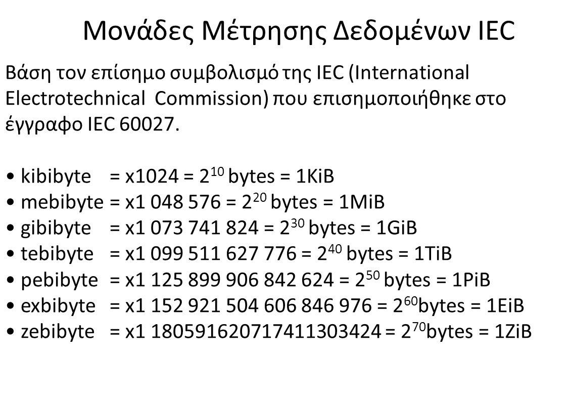 Βάση τον επίσημο συμβολισμό της IEC (International Electrotechnical Commission) που επισημοποιήθηκε στο έγγραφο IEC 60027. • kibibyte = x1024 = 2 10 b