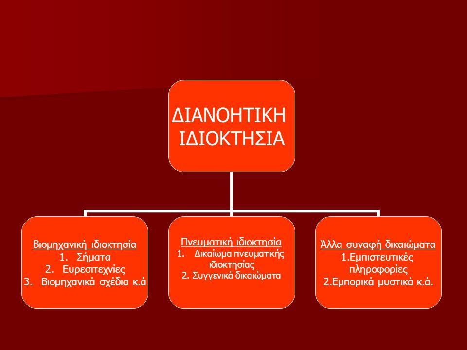 ΔΙΑΝΟΗΤΙΚΗ ΙΔΙΟΚΤΗΣΙΑ Βιομηχανική ιδιοκτησία 1.Σήματα 2.Ευρεσιτεχνίες 3.Βιομηχανικά σχέδια κ.ά Πνευματική ιδιοκτησία 1.Δικαίωμα πνευματικής ιδιοκτησία