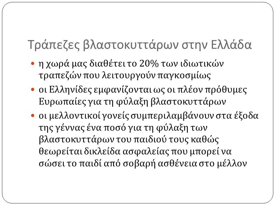 Τράπεζες βλαστοκυττάρων στην Ελλάδα  η χωρά μας διαθέτει το 20% των ιδιωτικών τραπεζών που λειτουργούν παγκοσμίως  οι Ελληνίδες εμφανίζονται ως οι π