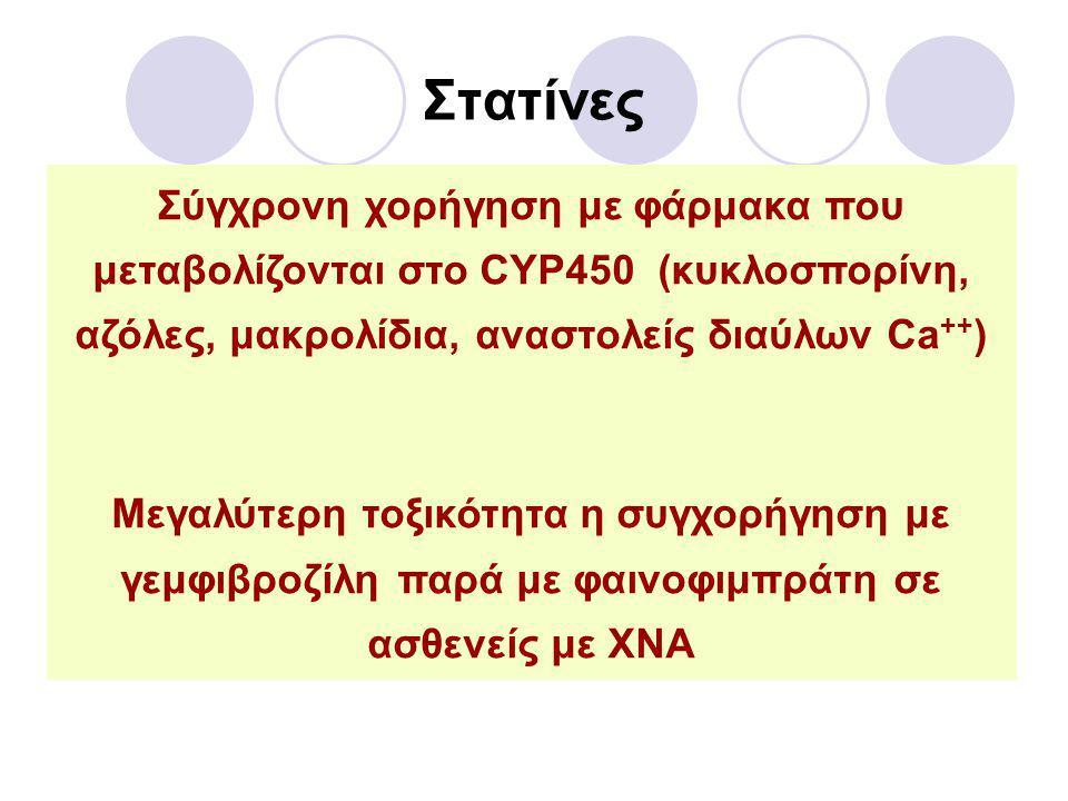 Στατίνες  Άμεση τοξικότητα (μυϊκή νέκρωση)  Διαταραχή στη σύνθεση της κυτταρικής μεμβράνης (σύνθεση χοληστερόλης)  Μείωση σύνθεσης του συνενζύμου Q10 (συμμετέχει στην παραγωγή ενέργειας) Σύγχρονη χορήγηση με φάρμακα που μεταβολίζονται στο CYP450 (κυκλοσπορίνη, αζόλες, μακρολίδια, αναστολείς διαύλων Ca ++ ) Μεγαλύτερη τοξικότητα η συγχορήγηση με γεμφιβροζίλη παρά με φαινοφιμπράτη σε ασθενείς με ΧΝΑ