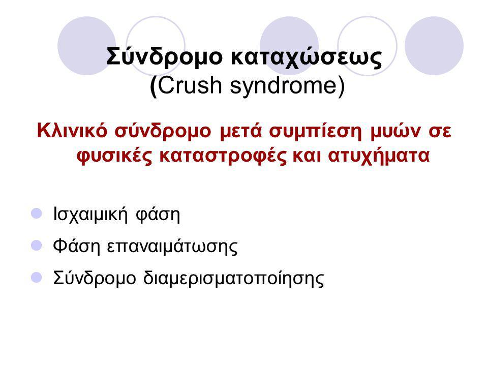 Σύνδρομο καταχώσεως (Crush syndrome) Κλινικό σύνδρομο μετά συμπίεση μυών σε φυσικές καταστροφές και ατυχήματα  Ισχαιμική φάση  Φάση επαναιμάτωσης  Σύνδρομο διαμερισματοποίησης