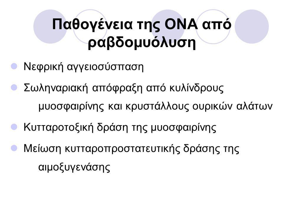 Παθογένεια της ΟΝΑ από ραβδομυόλυση  Νεφρική αγγειοσύσπαση  Σωληναριακή απόφραξη από κυλίνδρους μυοσφαιρίνης και κρυστάλλους ουρικών αλάτων  Κυτταροτοξική δράση της μυοσφαιρίνης  Μείωση κυτταροπροστατευτικής δράσης της αιμοξυγενάσης