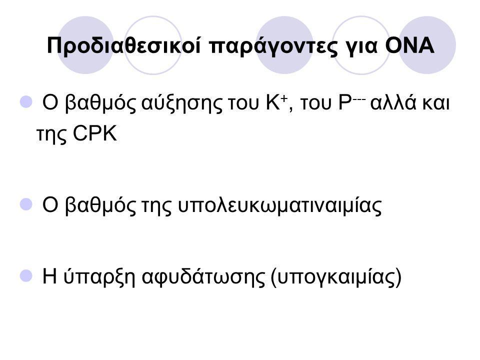 Προδιαθεσικοί παράγοντες για ΟΝΑ  Ο βαθμός αύξησης του Κ +, του Ρ --- αλλά και της CPK  Ο βαθμός της υπολευκωματιναιμίας  Η ύπαρξη αφυδάτωσης (υπογκαιμίας)