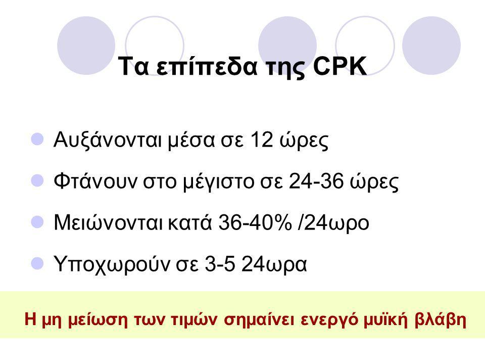 Τα επίπεδα της CPK  Αυξάνονται μέσα σε 12 ώρες  Φτάνουν στο μέγιστο σε 24-36 ώρες  Μειώνονται κατά 36-40% /24ωρο  Υποχωρούν σε 3-5 24ωρα Η μη μείω