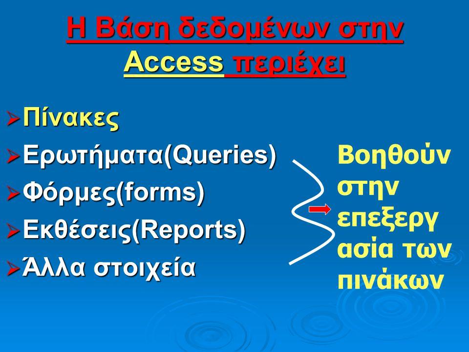 Μάθημα 3 (στόχοι)  Βάση δεδομένων στην Access  Δημιουργία βάσης δεδομένων  Δημιουργία πίνακα  Αποθήκευση πίνακα  Εισαγωγή στοιχείων σε πίνακα