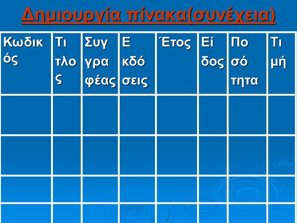 Δημιουργία πίνακα(συνέχεια) Όνομα πεδίου Τύπος πεδίου Ιδιότητες Κωδικός Αριθμητικό ακέραιος Τίτλος Αλφαβητικό 35 χαρ Συγγραφέας Αλφαβητικό 20 χαρ Εκδό