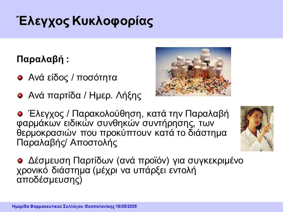 Ημερίδα Φαρμακευτικού Συλλόγου Θεσσαλονίκης 16/05/2005 Έλεγχος Κυκλοφορίας Άδεια Κυκλοφορίας (ΕΟΦ) : Άδεια Κυκλοφορίας Απαραίτητη προϋπόθεση για την κ