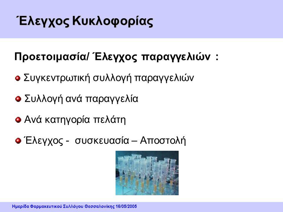 Ημερίδα Φαρμακευτικού Συλλόγου Θεσσαλονίκης 16/05/2005 Έλεγχος Κυκλοφορίας Επικόλληση ταινιών γνησιότητας : Περιγραφή του είδους Κωδικός ΕΟΦ / Barcode