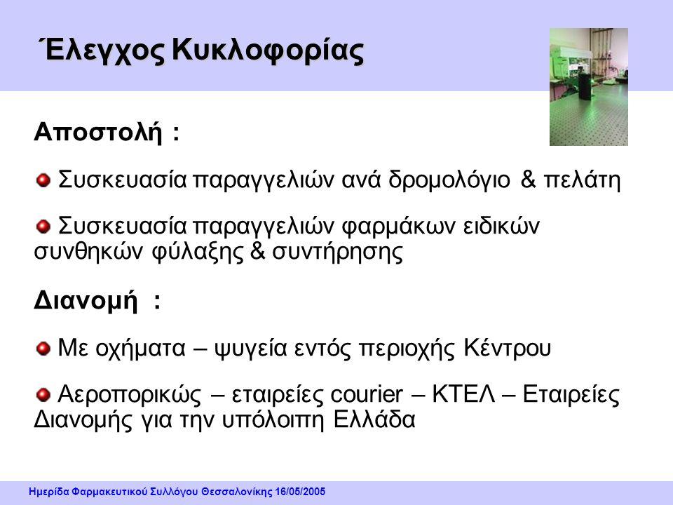 Ημερίδα Φαρμακευτικού Συλλόγου Θεσσαλονίκης 16/05/2005 Έλεγχος Κυκλοφορίας Προετοιμασία/ Έλεγχος παραγγελιών : Συγκεντρωτική συλλογή παραγγελιών Συλλο