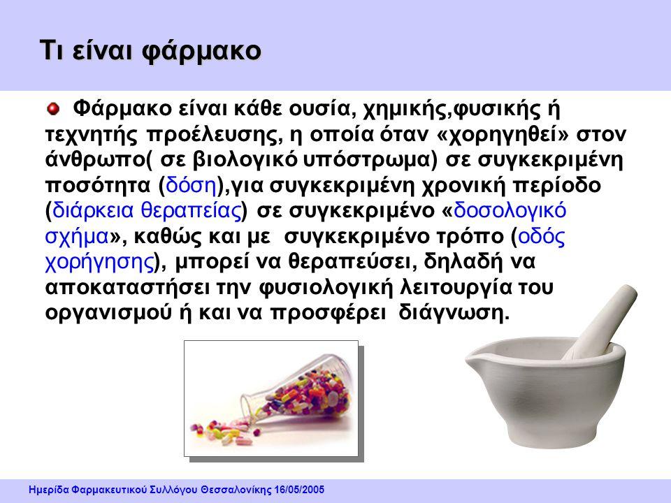 Ημερίδα Φαρμακευτικού Συλλόγου Θεσσαλονίκης 16/05/2005 Τι είναι φάρμακο Φάρμακο είναι κάθε ουσία, χημικής,φυσικής ή τεχνητής προέλευσης, η οποία όταν «χορηγηθεί» στον άνθρωπο( σε βιολογικό υπόστρωμα) σε συγκεκριμένη ποσότητα (δόση),για συγκεκριμένη χρονική περίοδο (διάρκεια θεραπείας) σε συγκεκριμένο «δοσολογικό σχήμα», καθώς και με συγκεκριμένο τρόπο (οδός χορήγησης), μπορεί να θεραπεύσει, δηλαδή να αποκαταστήσει την φυσιολογική λειτουργία του οργανισμού ή και να προσφέρει διάγνωση.