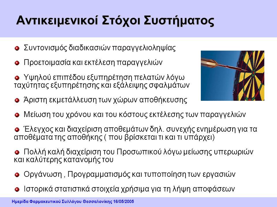 Ημερίδα Φαρμακευτικού Συλλόγου Θεσσαλονίκης 16/05/2005 6.- Διαχείριση στατιστικής Πωλήσεων (συνέχεια) : Ληξιπρόθεσμα προϊόντα ( Έλεγχος/ Διαχείριση )