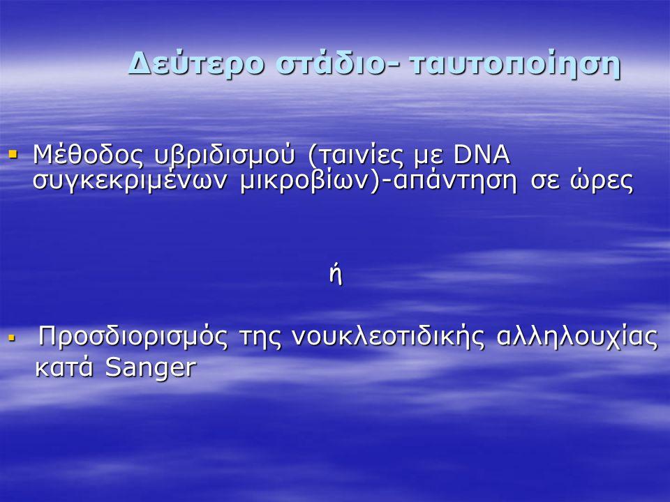 Δεύτερο στάδιο- ταυτοποίηση Δεύτερο στάδιο- ταυτοποίηση  Μέθοδος υβριδισμού (ταινίες με DNA συγκεκριμένων μικροβίων)-απάντηση σε ώρες ή  Προσδιορισμ