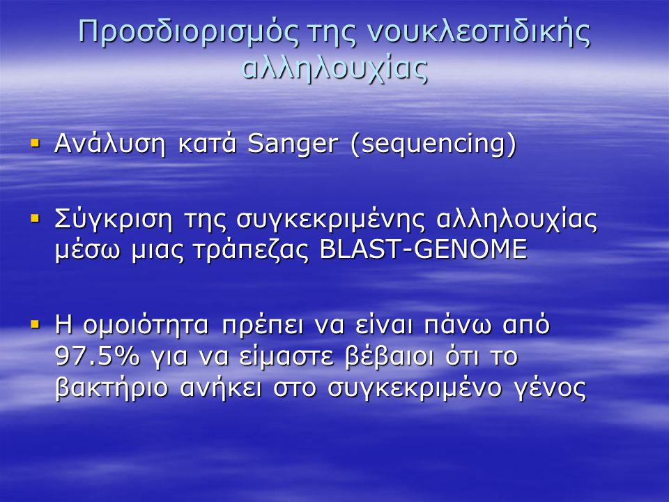 Προσδιορισμός της νουκλεοτιδικής αλληλουχίας  Ανάλυση κατά Sanger (sequencing)  Σύγκριση της συγκεκριμένης αλληλουχίας μέσω μιας τράπεζας BLAST-GENO