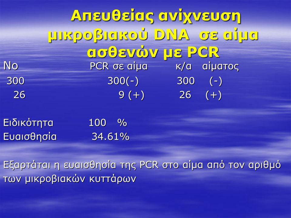 Απευθείας ανίχνευση μικροβιακού DNA σε αίμα ασθενών με PCR Απευθείας ανίχνευση μικροβιακού DNA σε αίμα ασθενών με PCR No PCR σε αίμα κ/α αίματος 300 3