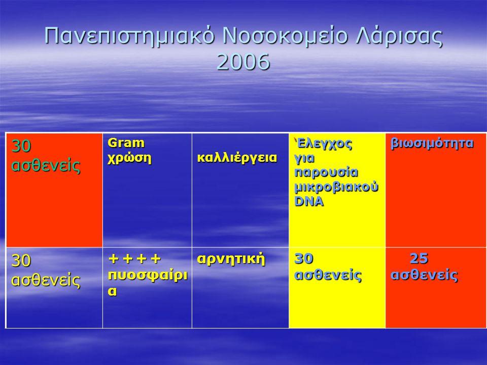 Πανεπιστημιακό Νοσοκομείο Λάρισας 2006 30 ασθενείς Gram χρώση καλλιέργεια καλλιέργεια 'Ελεγχος γιαπαρουσία μικροβιακού DNA βιωσιμότητα 30 ασθενείς + +