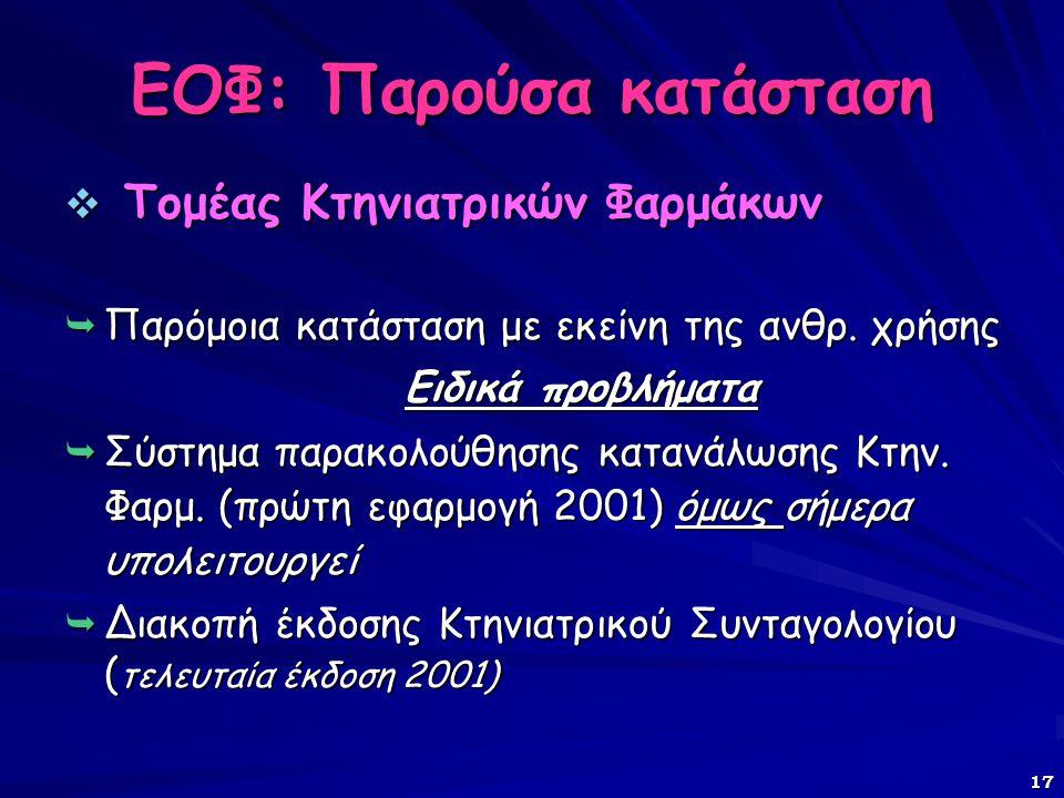 17 ΕΟΦ: Παρούσα κατάσταση  Τομέας Κτηνιατρικών Φαρμάκων  Παρόμοια κατάσταση με εκείνη της ανθρ.