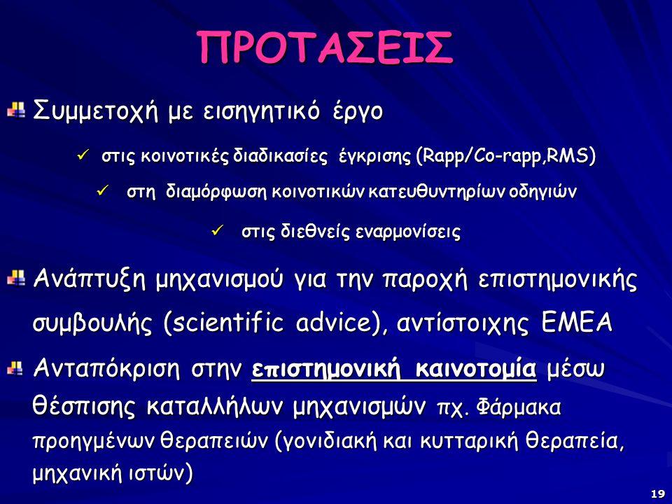19 ΠΡΟΤΑΣΕΙΣ Συμμετοχή με εισηγητικό έργο  στις κοινοτικές διαδικασίες έγκρισης (Rapp/Co-rapp,RMS)  στη διαμόρφωση κοινοτικών κατευθυντηρίων οδηγιών  στις διεθνείς εναρμονίσεις Ανάπτυξη μηχανισμού για την παροχή επιστημονικής συμβουλής (scientific advice), αντίστοιχης ΕΜΕΑ Ανταπόκριση στην επιστημονική καινοτομία μέσω θέσπισης καταλλήλων μηχανισμών πχ.
