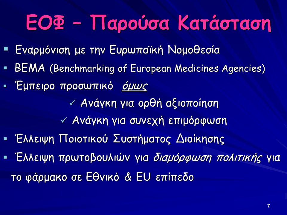 7 ΕΟΦ – Παρούσα Κατάσταση  Εναρμόνιση με την Ευρωπαϊκή Νομοθεσία  ΒΕΜΑ (Βenchmarking οf European Medicines Agencies)  Έμπειρο προσωπικό όμως  Ανάγκη για ορθή αξιοποίηση  Ανάγκη για συνεχή επιμόρφωση  Έλλειψη Ποιοτικού Συστήματος Διοίκησης  Έλλειψη πρωτοβουλιών για διαμόρφωση πολιτικής για το φάρμακο σε Εθνικό & EU επίπεδο