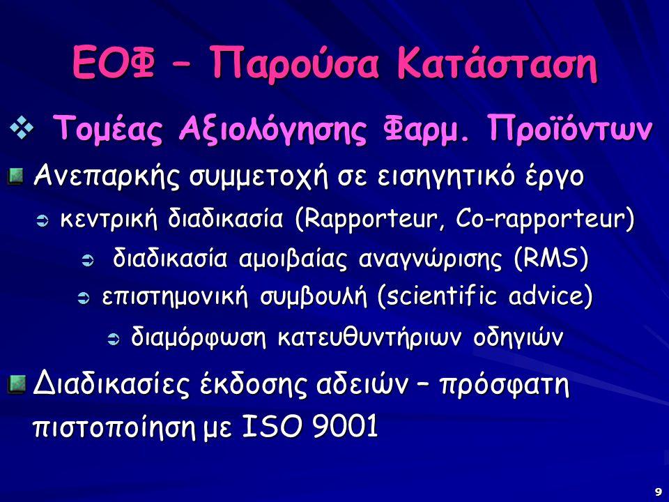 10 ΕΟΦ – Παρούσα Κατάσταση  Τομέας Παραγωγής, Διακίνησης, Διάθεσης Πρόσφατη Διαπίστευση Διαδικασιών (ISO 17020) Συμμετοχή σε διεθνή οργανισμό φαρμακευτικών επιθεωρήσεων (PIC/S) Επιτυχείς αξιολογήσεις κοινοτικές και διεθνείς (MRA με Καναδά και Ιαπωνία) Υλοποίηση Barcode Όμως ο έλεγχος πρέπει να ενδυναμωθεί και να διευρυνθεί κυρίως στις φαρμακαποθήκες, σημεία διάθεσης, γυμναστήρια και κτηνιατρικά φάρμακα-φαρμ.ζωοτροφές