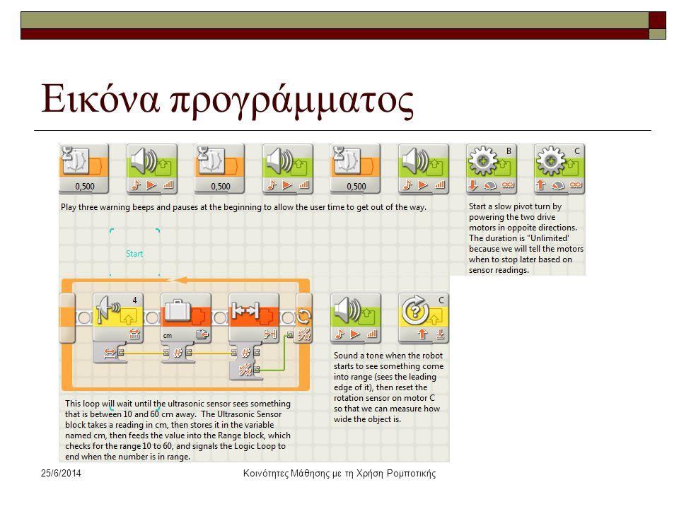 25/6/2014Κοινότητες Μάθησης με τη Χρήση Ρομποτικής Εικόνα προγράμματος