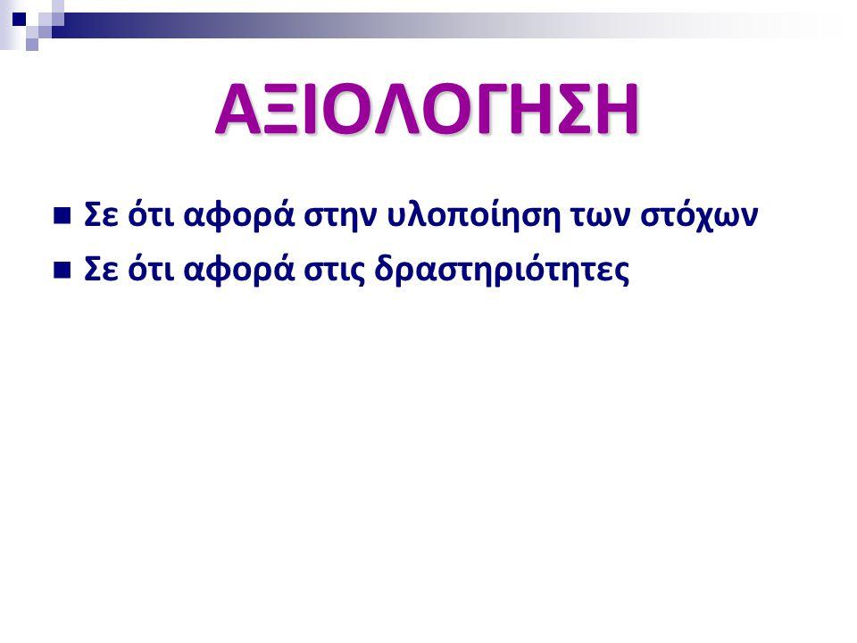 ΑΞΙΟΛΟΓΗΣΗ  Σε ότι αφορά στην υλοποίηση των στόχων  Σε ότι αφορά στις δραστηριότητες