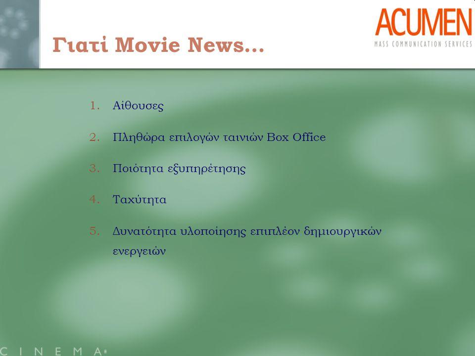 Γιατί Movie News… 1.Αίθουσες 2.Πληθώρα επιλογών ταινιών Box Office 3.Ποιότητα εξυπηρέτησης 4.Ταχύτητα 5.Δυνατότητα υλοποίησης επιπλέον δημιουργικών ενεργειών