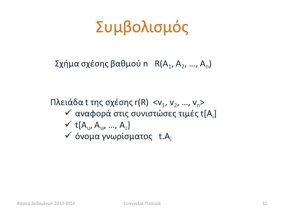 Βάσεις Δεδομένων 2013-2014Ευαγγελία Πιτουρά12 Σχήμα σχέσης βαθμού n R(A 1, A 2, …, A n ) Πλειάδα t της σχέσης r(R)  αναφορά στις συνιστώσες τιμές t[A