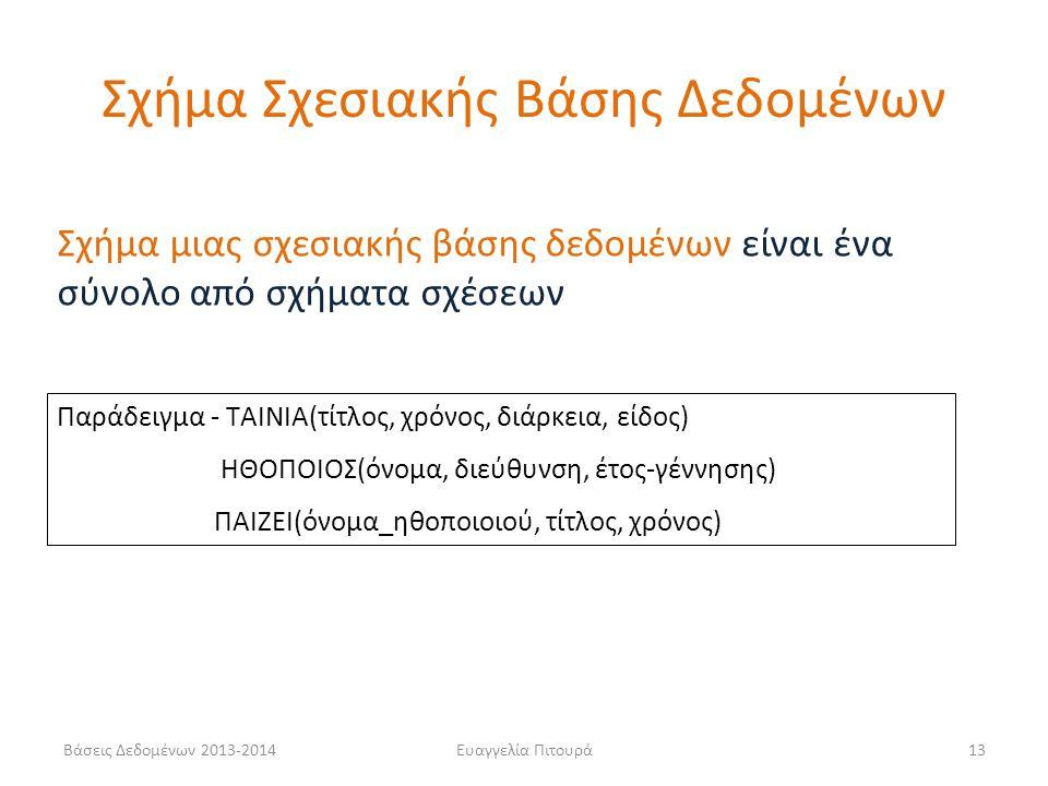 Βάσεις Δεδομένων 2013-2014Ευαγγελία Πιτουρά13 Σχήμα μιας σχεσιακής βάσης δεδομένων είναι ένα σύνολο από σχήματα σχέσεων Παράδειγμα - ΤAINIA(τίτλος, χρ
