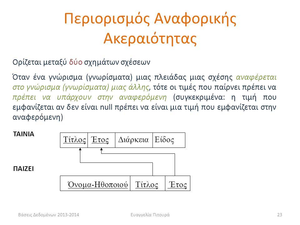 Βάσεις Δεδομένων 2013-2014Ευαγγελία Πιτουρά23 Ορίζεται μεταξύ δύο σχημάτων σχέσεων Όταν ένα γνώρισμα (γνωρίσματα) μιας πλειάδας μιας σχέσης αναφέρεται
