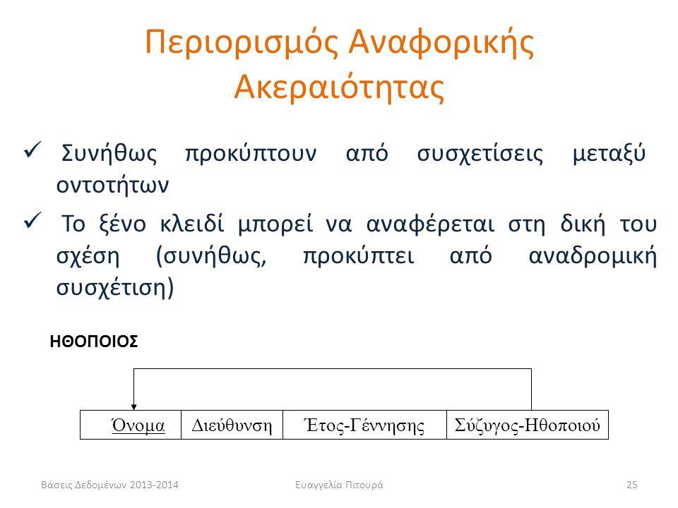 Βάσεις Δεδομένων 2013-2014Ευαγγελία Πιτουρά25  Συνήθως προκύπτουν από συσχετίσεις μεταξύ οντοτήτων  Το ξένο κλειδί μπορεί να αναφέρεται στη δική του