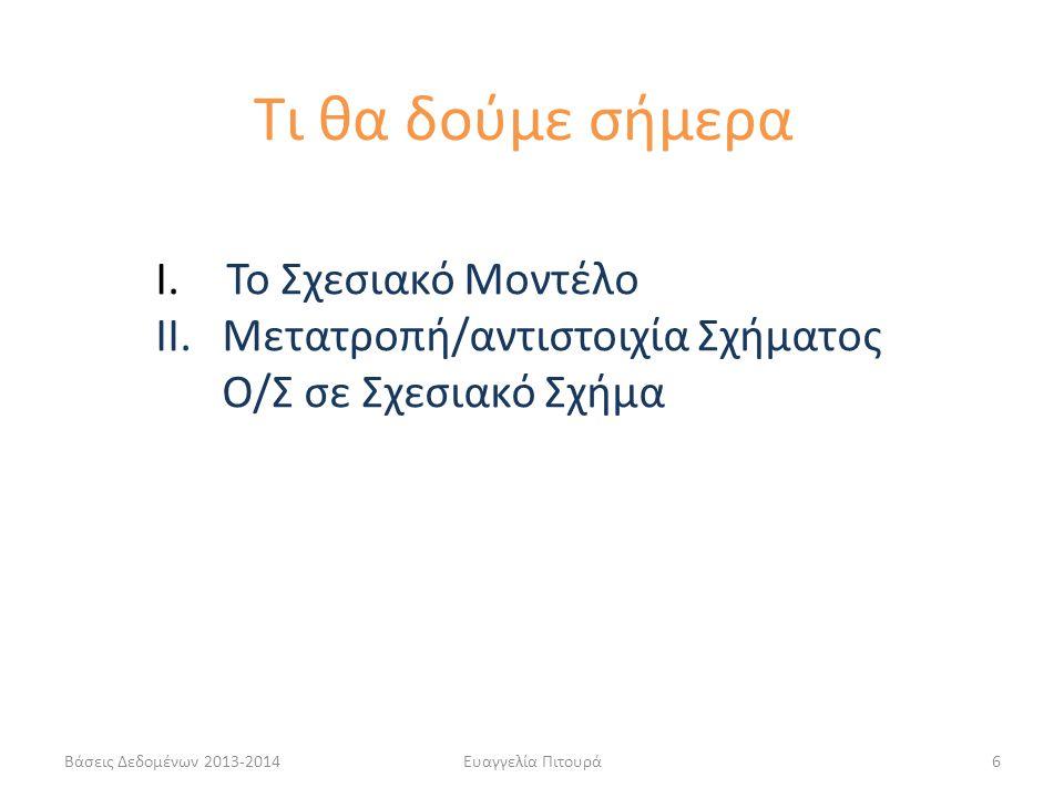 Βάσεις Δεδομένων 2013-2014Ευαγγελία Πιτουρά27  Περιορισμός Πεδίου Ορισμού: Η τιμή κάθε γνωρίσματος A πρέπει να είναι μία ατομική τιμή από το πεδίο ορισμού αυτού του γνωρίσματος dom(A)  Περιορισμός Κλειδιού  Περιορισμός Ακεραιότητας Οντοτήτων: Δε μπορεί η τιμή του πρωτεύοντος κλειδιού να είναι null  Περιορισμός Αναφορικής Ακεραιότητας  Περιορισμός Σημασιολογικής Ακεραιότητας Περιορισμοί Ακεραιότητας (integrity constraints)