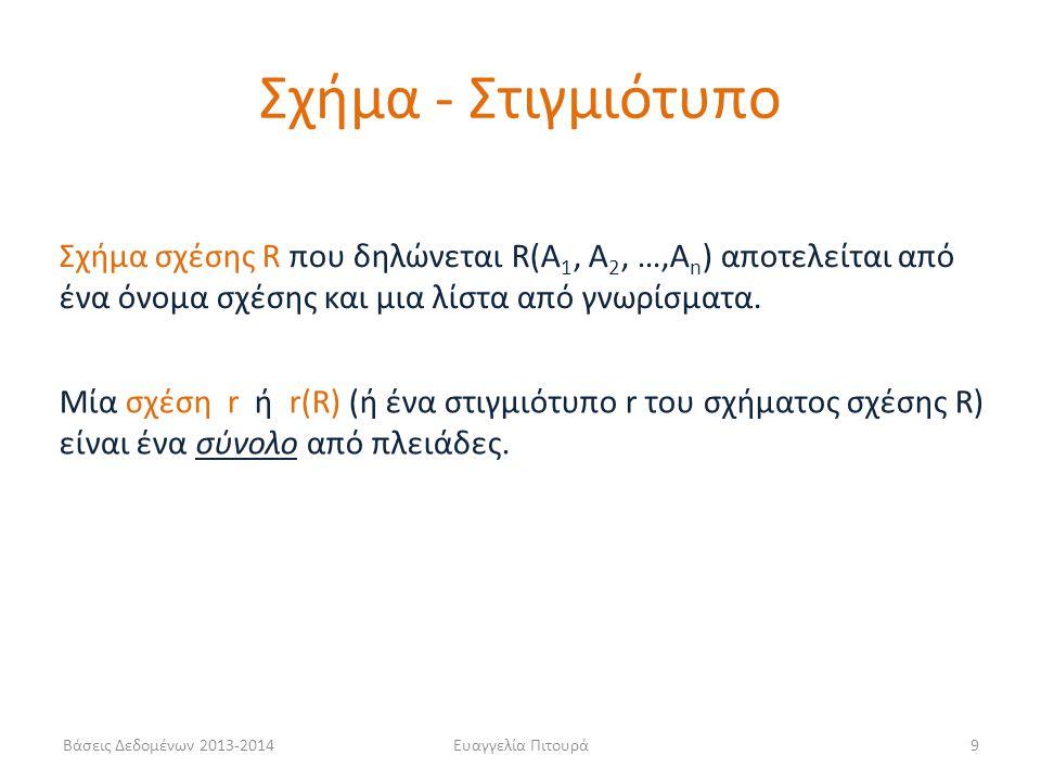 Βάσεις Δεδομένων 2013-2014Ευαγγελία Πιτουρά10 Το πεδίο ορισμού D είναι ένα σύνολο από ατομικές τιμές Κάθε γνώρισμα A i παίρνει τιμές από κάποιο σύνολο D που ονομάζεται πεδίο ορισμού του A i και συμβολίζεται με dom(A i ) Το γνώρισμα είναι το όνομα ενός ρόλου που παίζει κάποιο πεδίο ορισμού D στο σχήμα σχέσης R Κάθε τιμή γνωρίσματος μιας πλειάδας ατομική.