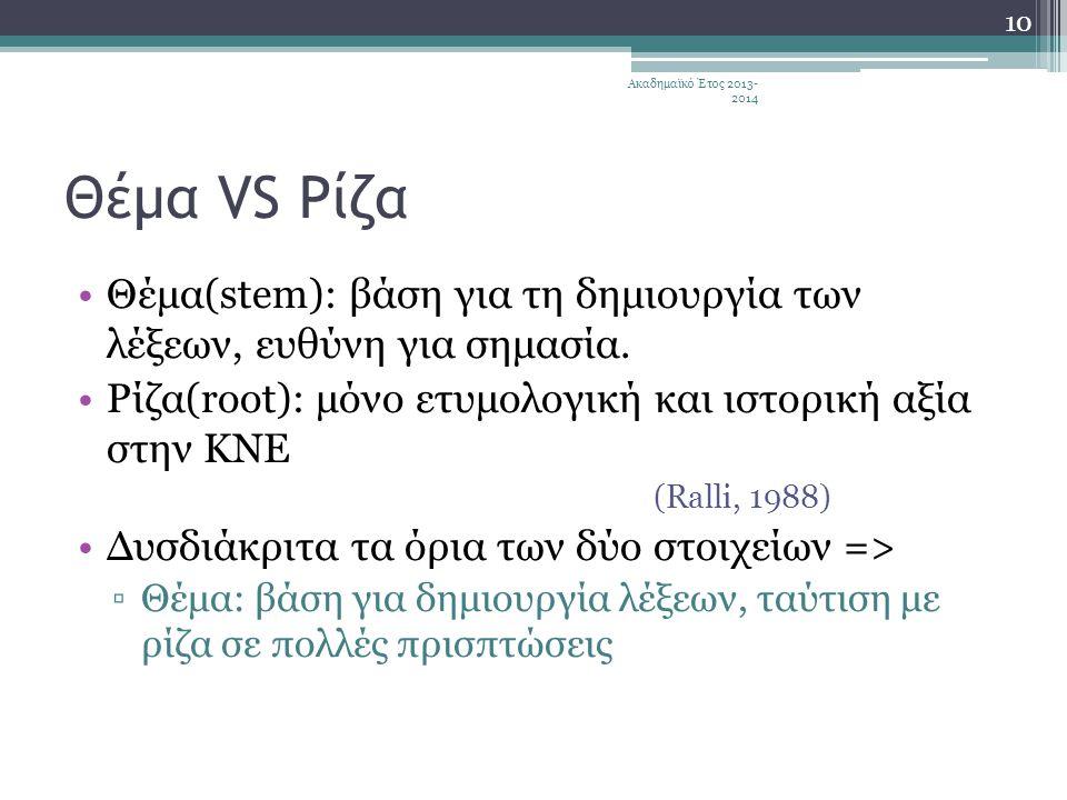 Θέμα VS Ρίζα •Θέμα(stem): βάση για τη δημιουργία των λέξεων, ευθύνη για σημασία.