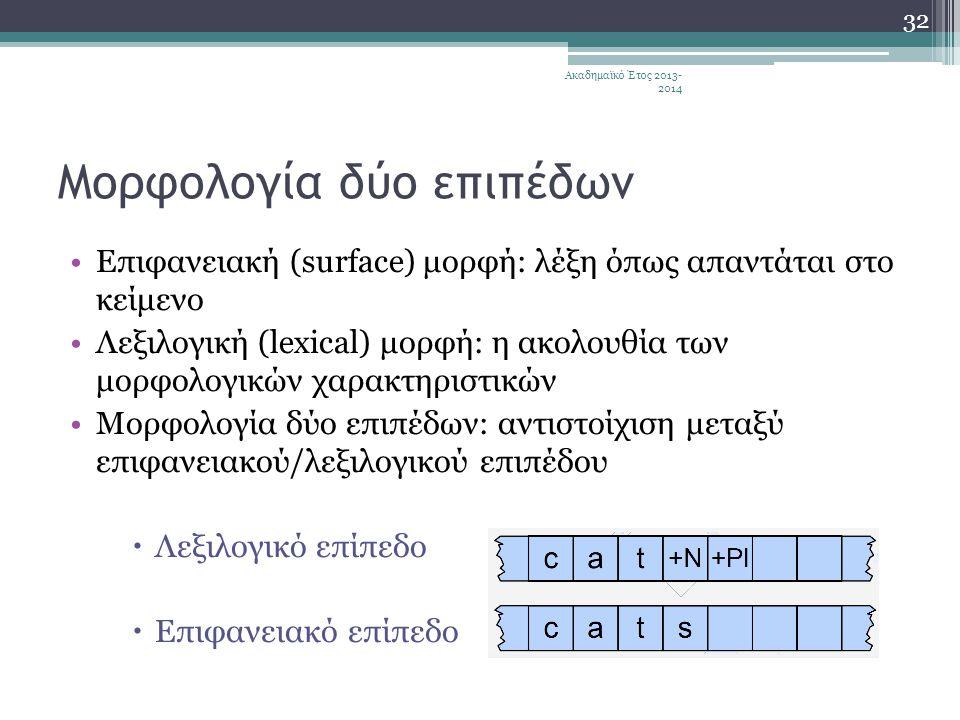 Μορφολογία δύο επιπέδων •Επιφανειακή (surface) μορφή: λέξη όπως απαντάται στο κείμενο •Λεξιλογική (lexical) μορφή: η ακολουθία των μορφολογικών χαρακτηριστικών •Μορφολογία δύο επιπέδων: αντιστοίχιση μεταξύ επιφανειακού/λεξιλογικού επιπέδου  Λεξιλογικό επίπεδο  Επιφανειακό επίπεδο Ακαδημαϊκό Έτος 2013- 2014 32