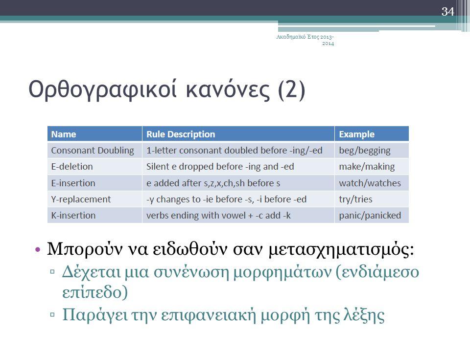 Ορθογραφικοί κανόνες (2) •Μπορούν να ειδωθούν σαν μετασχηματισμός: ▫Δέχεται μια συνένωση μορφημάτων (ενδιάμεσο επίπεδο) ▫Παράγει την επιφανειακή μορφή της λέξης Ακαδημαϊκό Έτος 2013- 2014 34