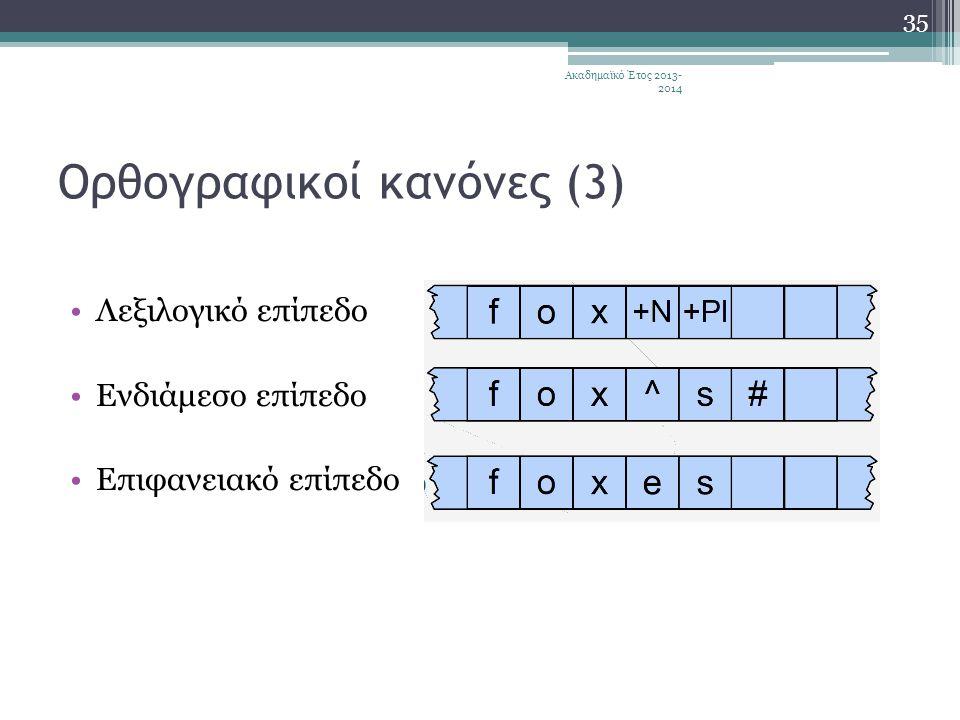 Ορθογραφικοί κανόνες (3) •Λεξιλογικό επίπεδο •Ενδιάμεσο επίπεδο •Επιφανειακό επίπεδο Ακαδημαϊκό Έτος 2013- 2014 35