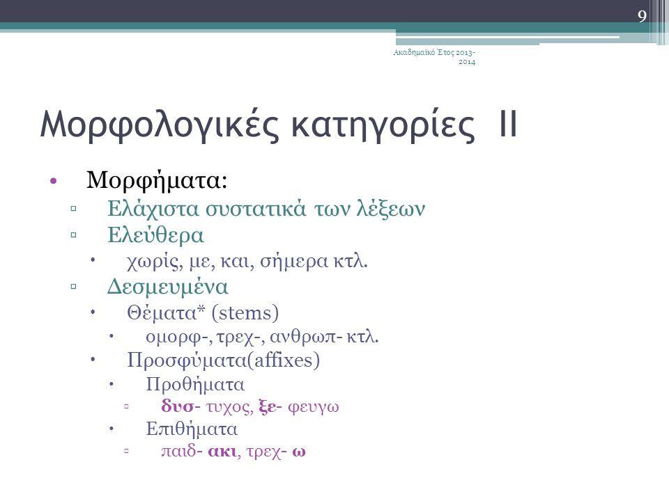 Μορφολογικές κατηγορίες ΙΙ •Μορφήματα: ▫Ελάχιστα συστατικά των λέξεων ▫Ελεύθερα  χωρίς, με, και, σήμερα κτλ.