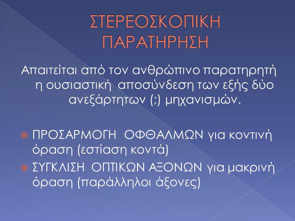 Απαιτείται από τον ανθρώπινο παρατηρητή η ουσιαστική αποσύνδεση των εξής δύο ανεξάρτητων (;) μηχανισμών.