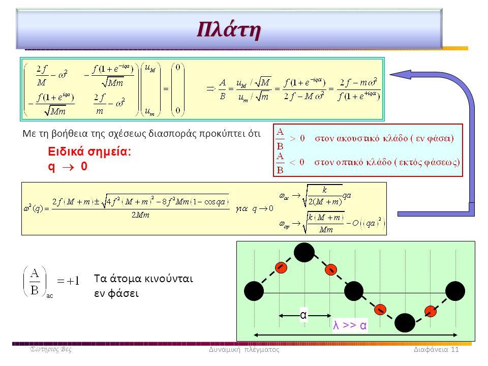 Πλάτη Με τη βοήθεια της σχέσεως διασποράς προκύπτει ότι Ειδικά σημεία: q  0 α λ >> α Τα άτομα κινούνται εν φάσει Σωτήριος Βες Δυναμική πλέγματος Διαφ