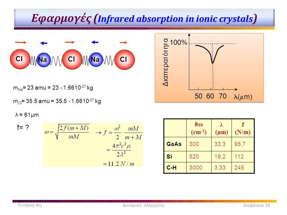Εφαρμογές ( Infrared absorption in ionic crystals ) Σωτήριος ΒεςΔυναμική πλέγματος Διαφάνεια 16 Cl Na m Na = 23 amu = 23  1.6610 -27 kg m Cl = 35.5 a
