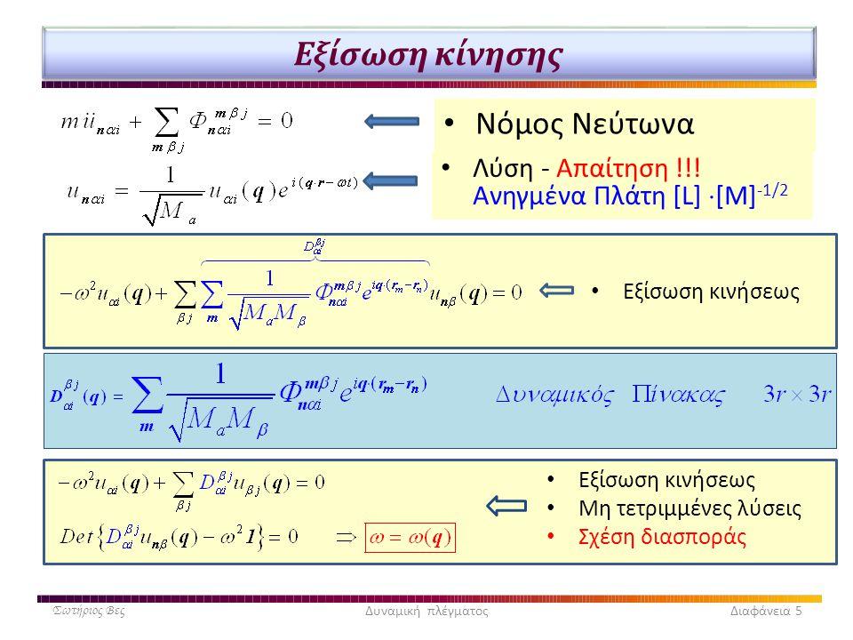 Εξίσωση κίνησης Σωτήριος ΒεςΔυναμική πλέγματος Διαφάνεια 5 • Νόμος Νεύτωνα • Λύση - Απαίτηση !!! Ανηγμένα Πλάτη [L]  [M] -1/2 • Εξίσωση κινήσεως • Μη
