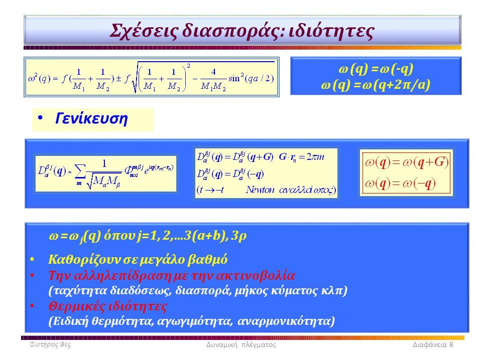 Δυναμική πλέγματος Γραφική παράσταση σχέσεως διασποράς Κύρια στοιχεία: 1.Δύο κλάδοι διασποράς i. Ακουστικός a.Μηδενίζεται για q  0 b.Η μέγιστη συχνότητα καθορίζεται από την βαριά μάζα M.