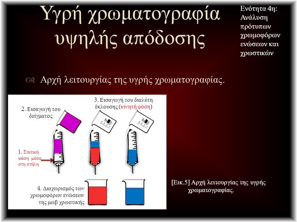 Υγρή χρωματογραφία υψηλής α π όδοσης  Αρχή λειτουργίας της υγρής χρωματογραφίας. Ενότητα 4 η : Ανάλυση π ρότυ π ων χρωμοφόρων ενώσεων και χρωστικών [