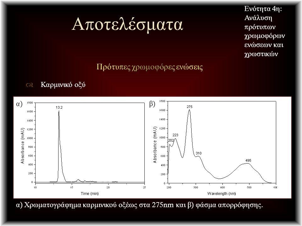 Α π οτελέσματαΑ π οτελέσματα Ενότητα 4 η : Ανάλυση π ρότυ π ων χρωμοφόρων ενώσεων και χρωστικών α ) Χρωματογράφημα καρμινικού οξέως στα 275nm και β )